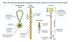 Рис.109 Реконструкція нагрудного знаку, пояса та посоха волхва-укра