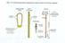 Рис.111 Реконструкція нагрудного знаку, пояса та посоха жреця
