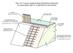 Рис.62 Схема укріплення річкових відкосів та замкових гір в м.Суренж та околицях