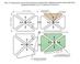 Рис.73 Ідеальна схема блокування кварталів (у формі язичеських хрестів), запропонована для м.Суренж волхвами