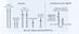 Рис.82 Зброя часів Дулібії Рось