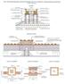 Рис.99 Реконструкція типової оборонної вежі м.Суренжа з пішоходними воротами в III-IX ст.ст.